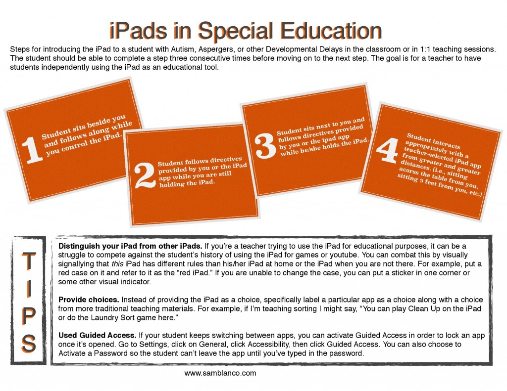 iPads_in_Special_Education